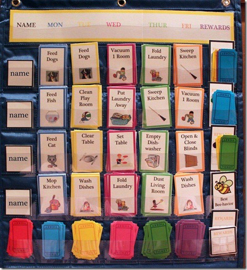 Chore Board Ideas for Kids